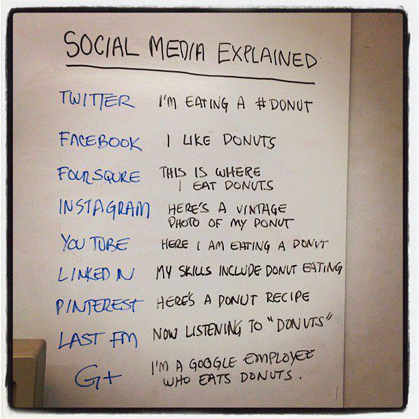 Much sums up everything you need to know about social media enjoy